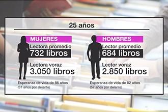 La aventura de elegir un libro: ni leyendo a todas horas hasta morir superarás el 0'003% de los libros que existen
